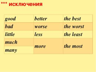 *** исключения good better the best bad worse the worst little less the least
