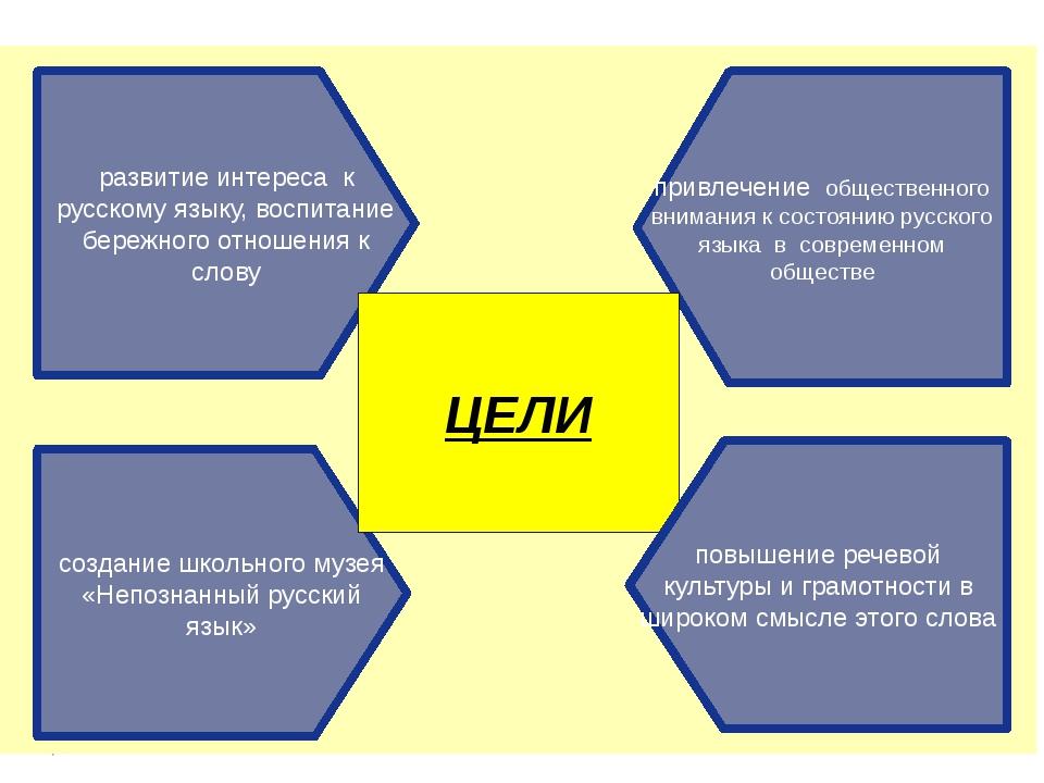 привлечение общественного внимания к состоянию русского языка в современном о...
