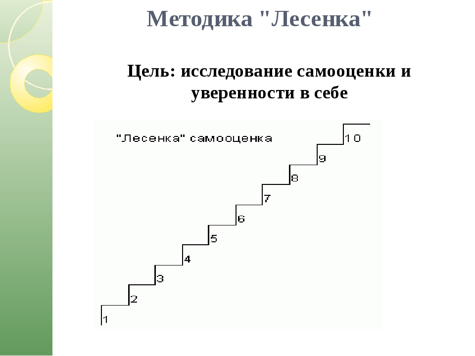 """Методика """"Лесенка"""" Цель: исследование самооценки и уверенности в себе"""