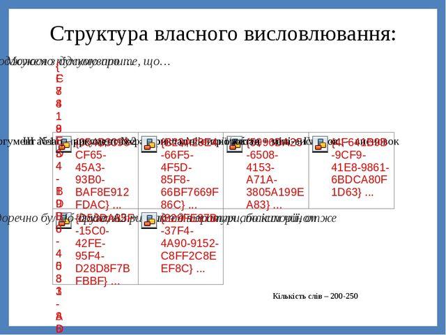 Кількість слів – 200-250 Структура власного висловлювання: