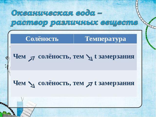 СолёностьТемпература Чем солёность, тем t замерзания  Чем солёность, тем t...