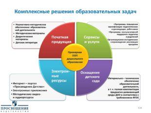 Комплексные решения образовательных задач