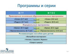 Программы и серии