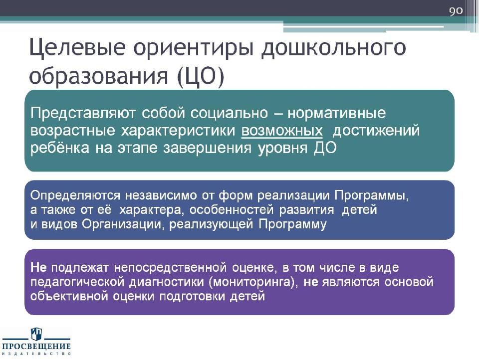 Целевые ориентиры дошкольного образования (ЦО)