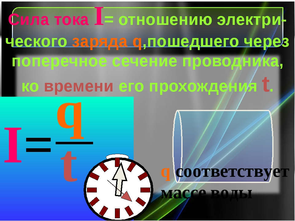 Сила тока I= отношению электри- ческого заряда q,пошедшего через поперечное с...