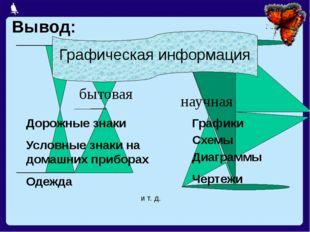 Графическая информация бытовая научная Дорожные знаки Условные знаки на дома