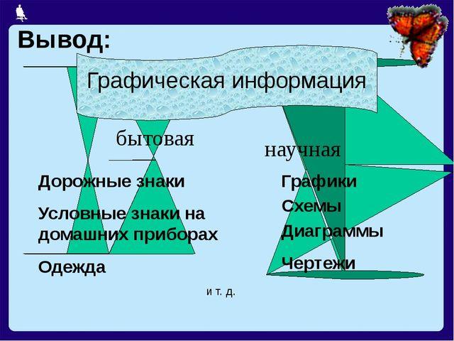 Графическая информация бытовая научная Дорожные знаки Условные знаки на дома...