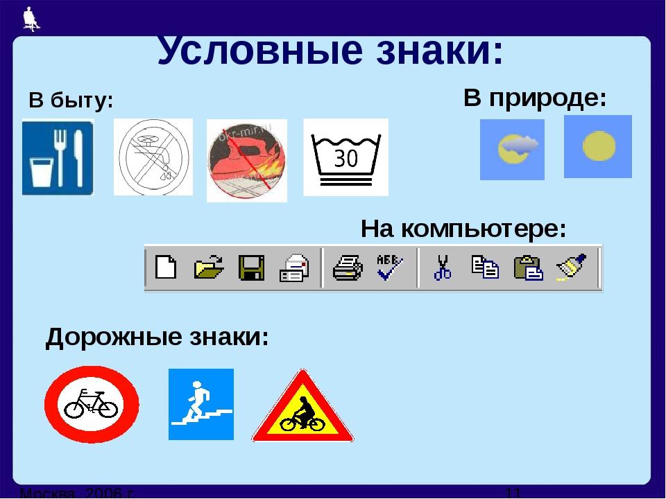 Москва, 2006 г. Условные знаки: В быту: В природе: На компьютере: Дорожные зн...