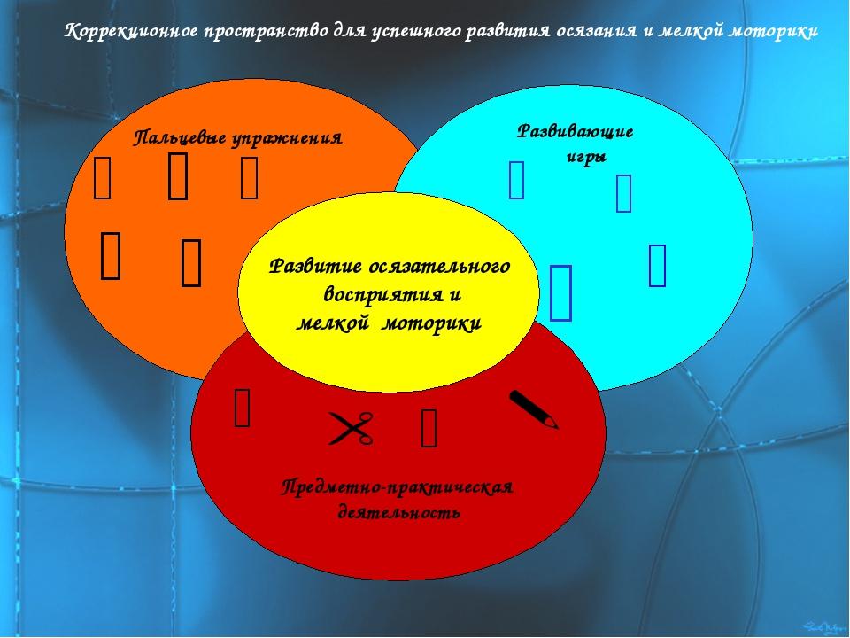 Предметно-практическая деятельность Развитие осязательного восприятия и мелк...