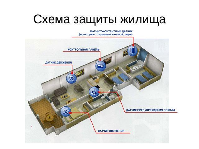 Схема защиты жилища