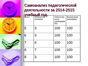 Самоанализ педагогической деятельности за 2014-2015 учебный год.