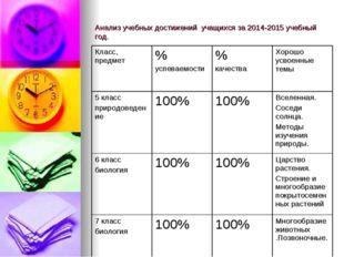 Анализ учебных достижений учащихся за 2014-2015 учебный год.