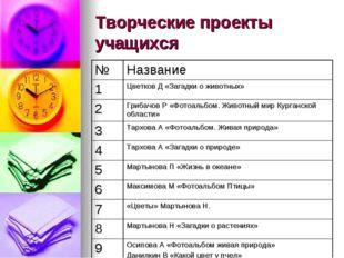 Творческие проекты учащихся