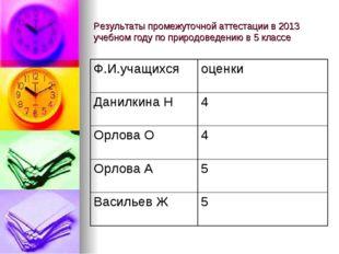 Результаты промежуточной аттестации в 2013 учебном году по природоведению в 5