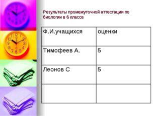 Результаты промежуточной аттестации по биологии в 6 классе
