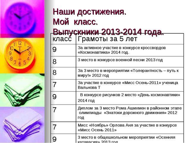 Наши достижения. Мой класс. Выпускники 2013-2014 года.