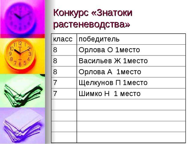 Конкурс «Знатоки растеневодства»