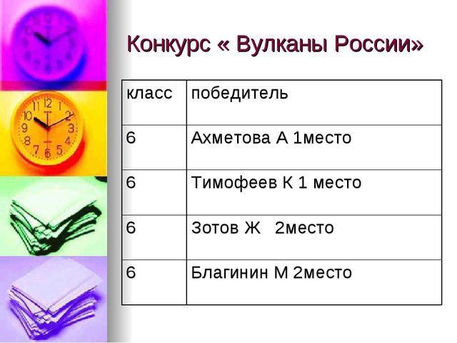 Конкурс « Вулканы России»