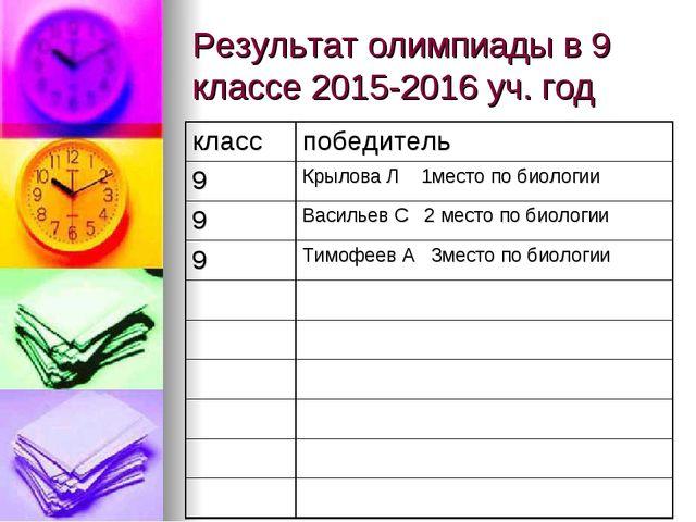 Результат олимпиады в 9 классе 2015-2016 уч. год