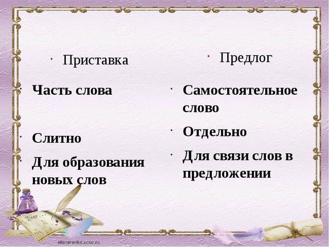 Приставка Часть слова Слитно Для образования новых слов Предлог Самостоятель...