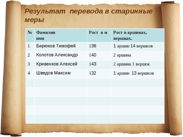 Результат перевода в старинные меры № Фамилия имя Рост в м Рост в аршинах, ве...