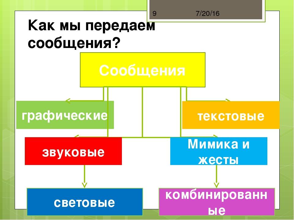 Как мы передаем сообщения? Сообщения графические комбинированные световые зв...