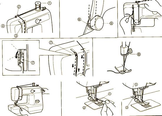 Как заправлять машинку для