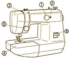 Схема швейной машины