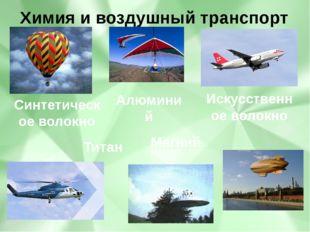 Химия и воздушный транспорт Алюминий Титан Магний Синтетическое волокно Искус