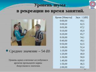 Среднее значение – 54 dB Уровень шума в рекреации во время занятий. Уровень