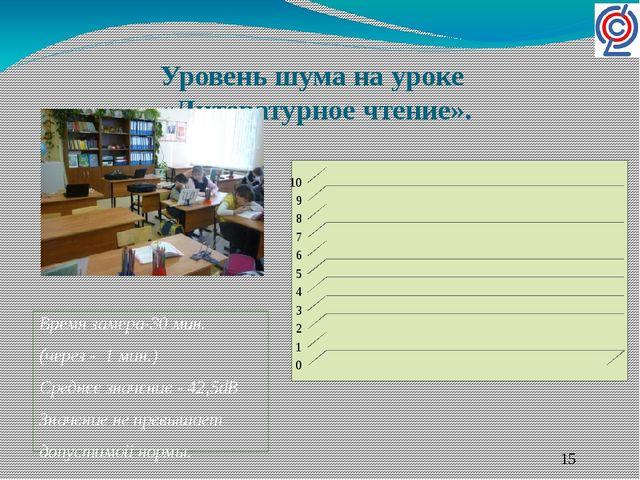 Уровень шума на уроке «Литературное чтение». Время замера-30 мин. (через - 1...