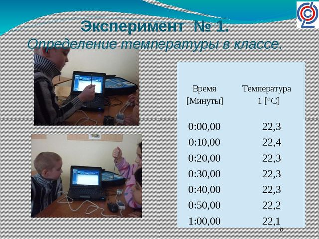 Эксперимент № 1. Определение температуры в классе. Время [Минуты] Температур...