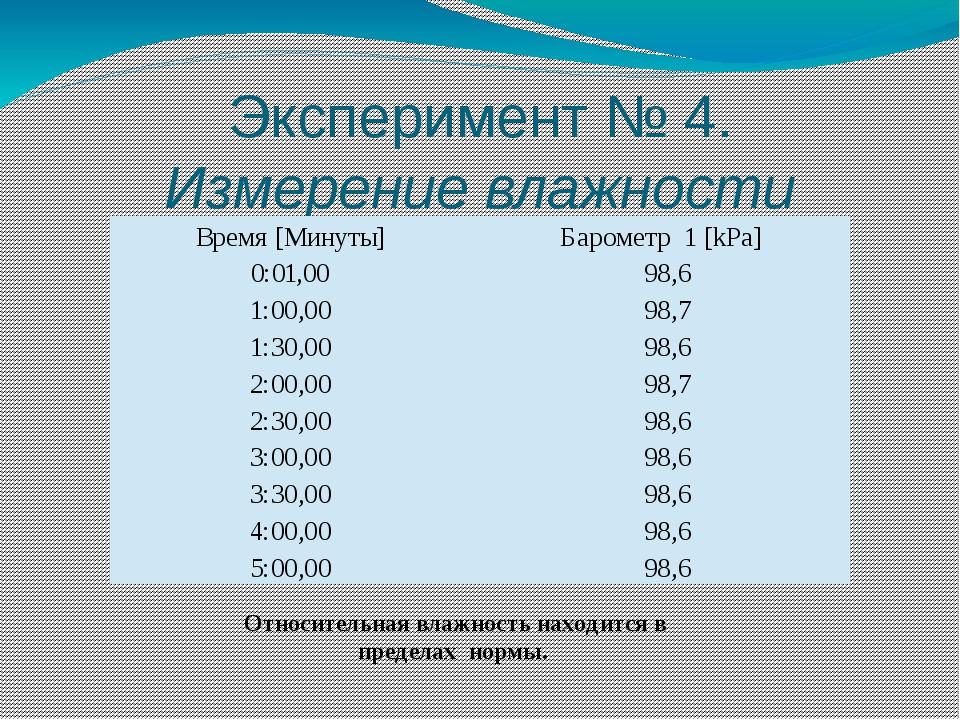 Эксперимент № 4. Измерение влажности воздуха . Относительная влажность находи...