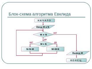 Блок-схема алгоритма Евклида Н А Ч А Л О Ввод M и N M  N N=N-M M=M-N M  N н