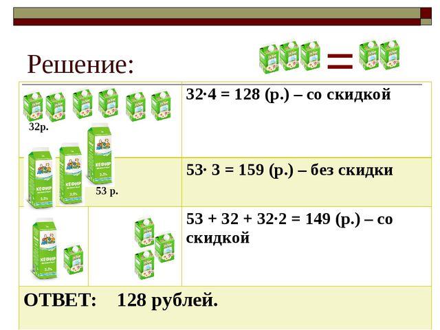 Решение: = 32р.32·4 = 128 (р.) – со скидкой 53 р.53· 3 = 159 (р.) – без ск...