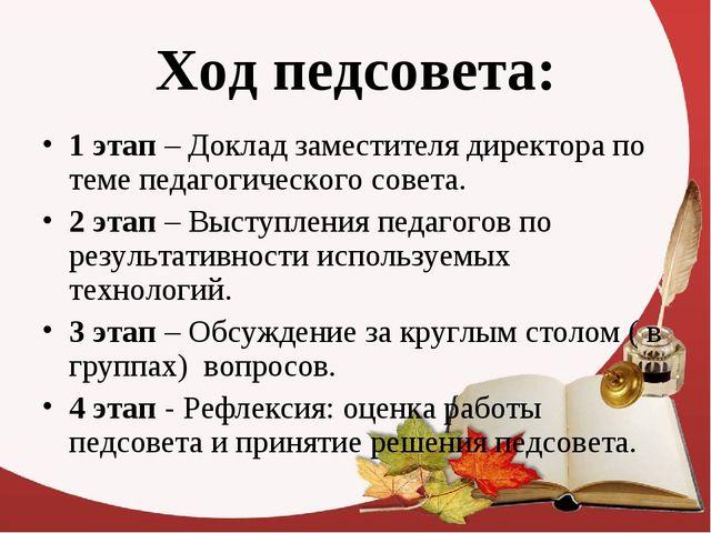 Ход педсовета: 1 этап – Доклад заместителя директора по теме педагогического...