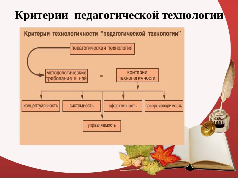 Критерии педагогической технологии