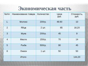Экономическая часть №п\п Наименование товара Количество Цена руб. Стоимость,р