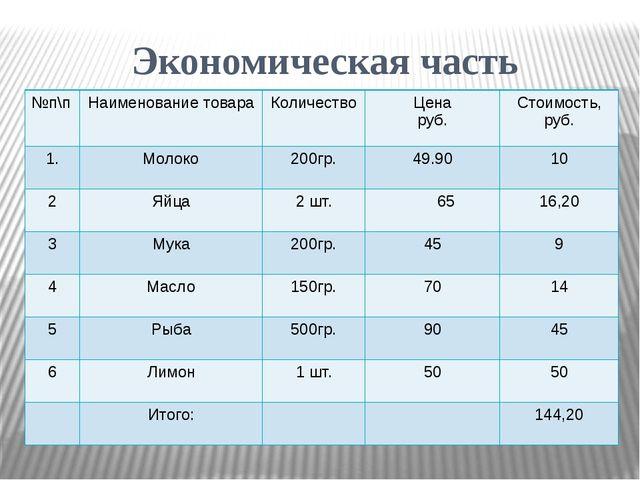 Экономическая часть №п\п Наименование товара Количество Цена руб. Стоимость,р...
