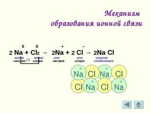 Механизм образования ионной связи 0 0 + – 2 Na + Cl2 → 2Na + 2 Cl → 2Na Cl а