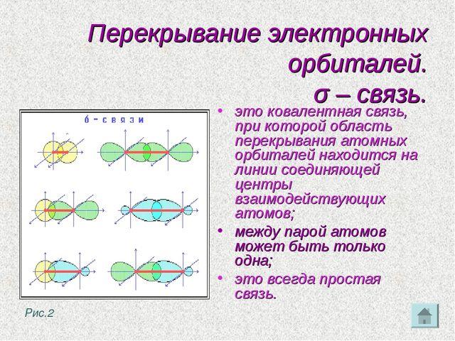 Перекрывание электронных орбиталей. σ – связь. это ковалентная связь, при кот...