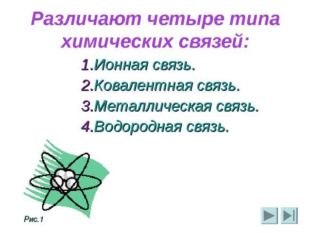 Различают четыре типа химических связей: Ионная связь. Ковалентная связь. Мет...
