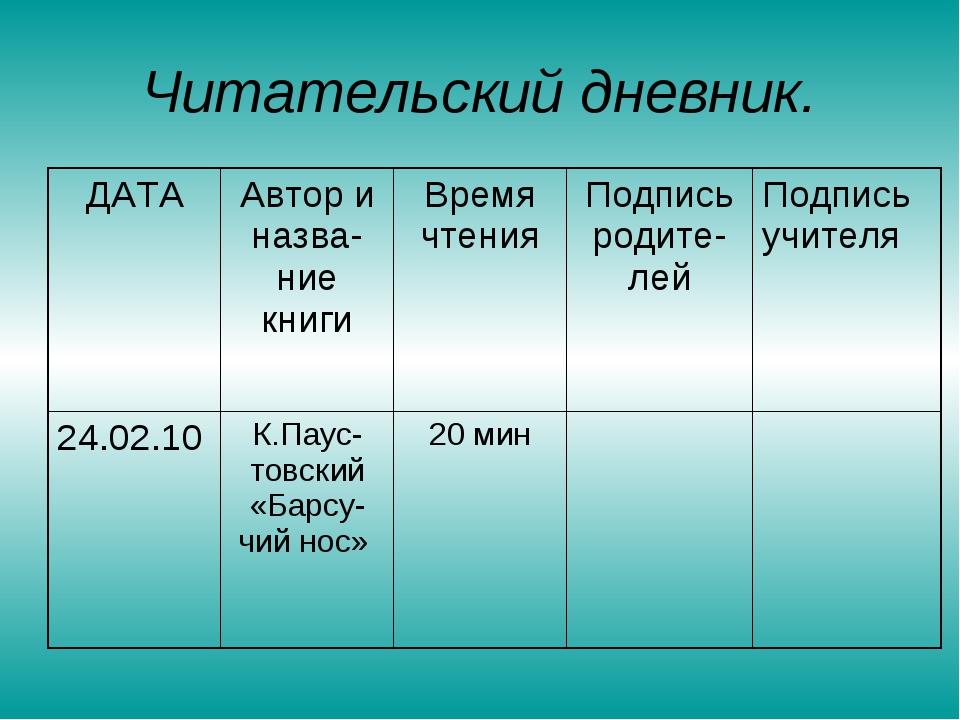 Читательский дневник. ДАТА Автор и назва-ние книги Время чтения Подпись ро...