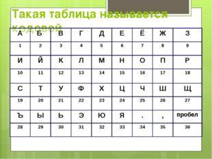 Такая таблица называется кодовой А Б В Г Д Е Ё Ж З 1 2 3 4 5 6 7 8 9 И Й К Л