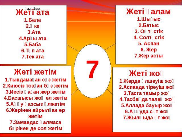 1 7 жалғыз Жеті ата 1.Бала 2.Әке 3.Ата 4.Арғы ата 5.Баба 6.Түп ата 7.Тек ата...