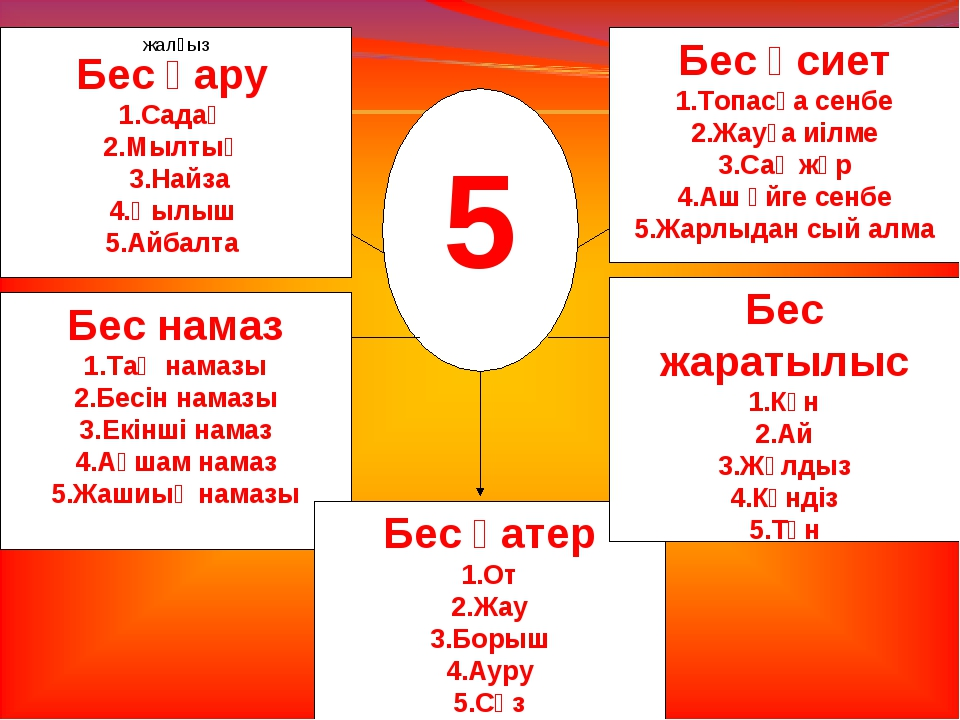 1 5 жалғыз Бес қару 1.Садақ 2.Мылтық 3.Найза 4.Қылыш 5.Айбалта Бес намаз 1.Та...