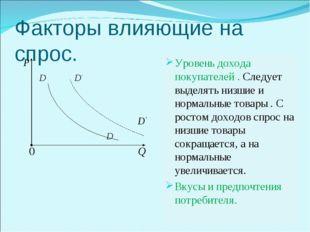 Факторы влияющие на спрос. Р D D' D' D 0 Q Уровень дохода покупателей . Следу