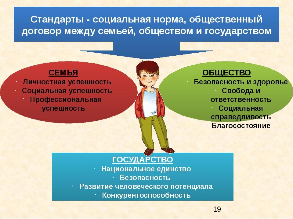 «3Т» - стандарт включает в себя требования к результатам освоения ООП ООО, тр...