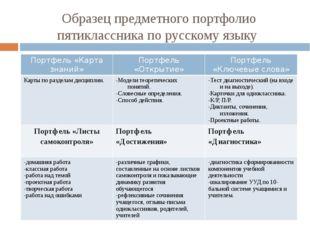 Образец предметного портфолио пятиклассника по русскому языку Портфель «Карта