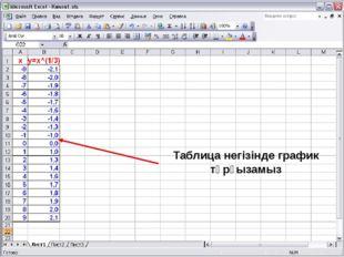 Таблица негізінде график тұрғызамыз